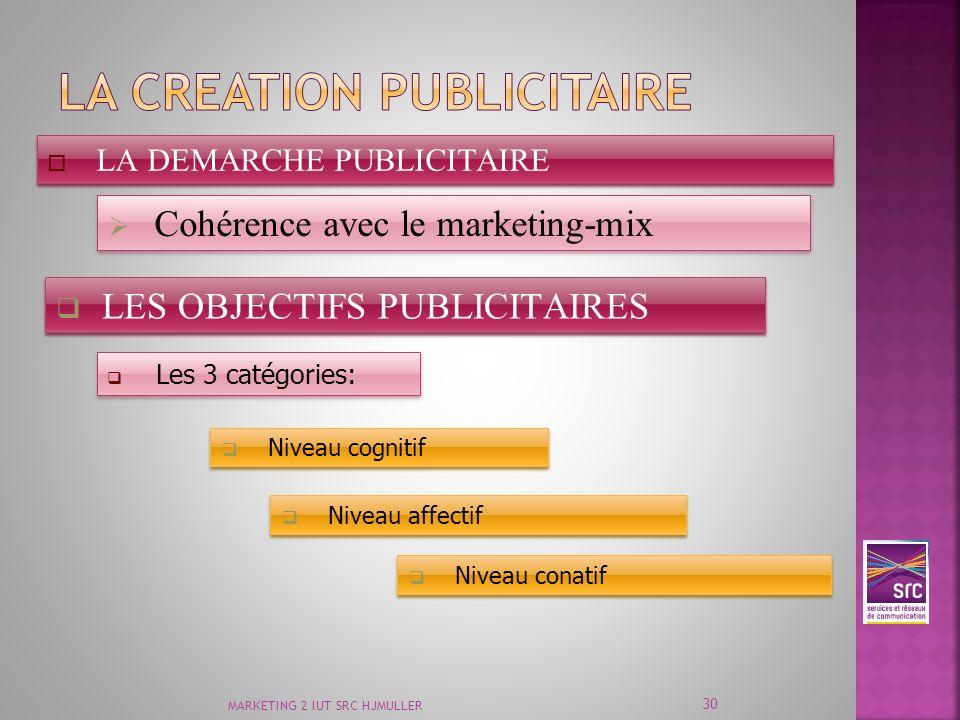 MARKETING 2 IUT SRC HJMULLER 30 LA DEMARCHE PUBLICITAIRE Cohérence avec le marketing-mix LES OBJECTIFS PUBLICITAIRES Les 3 catégories: Niveau cognitif
