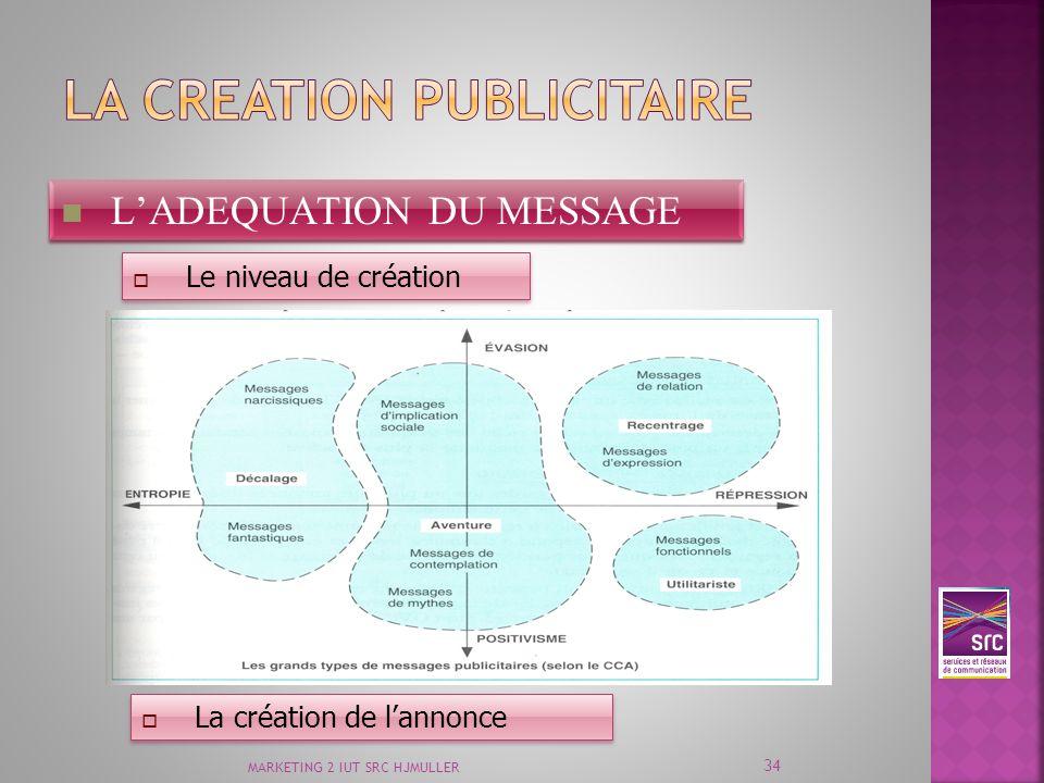MARKETING 2 IUT SRC HJMULLER 34 LADEQUATION DU MESSAGE Le niveau de création La création de lannonce