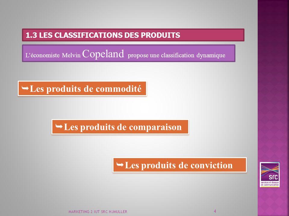 MARKETING 2 IUT SRC HJMULLER 4 1.3 LES CLASSIFICATIONS DES PRODUITS Les produits de commodité Les produits de comparaison Les produits de conviction L