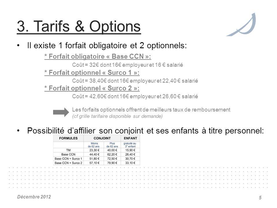 3. Tarifs & Options Il existe 1 forfait obligatoire et 2 optionnels: * Forfait obligatoire « Base CCN »: Coût = 32 dont 16 employeur et 16 salarié * F