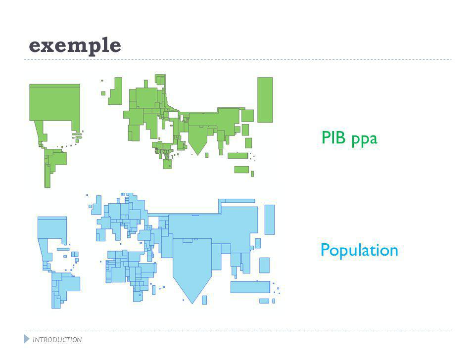 PIB ppa Population INTRODUCTION exemple