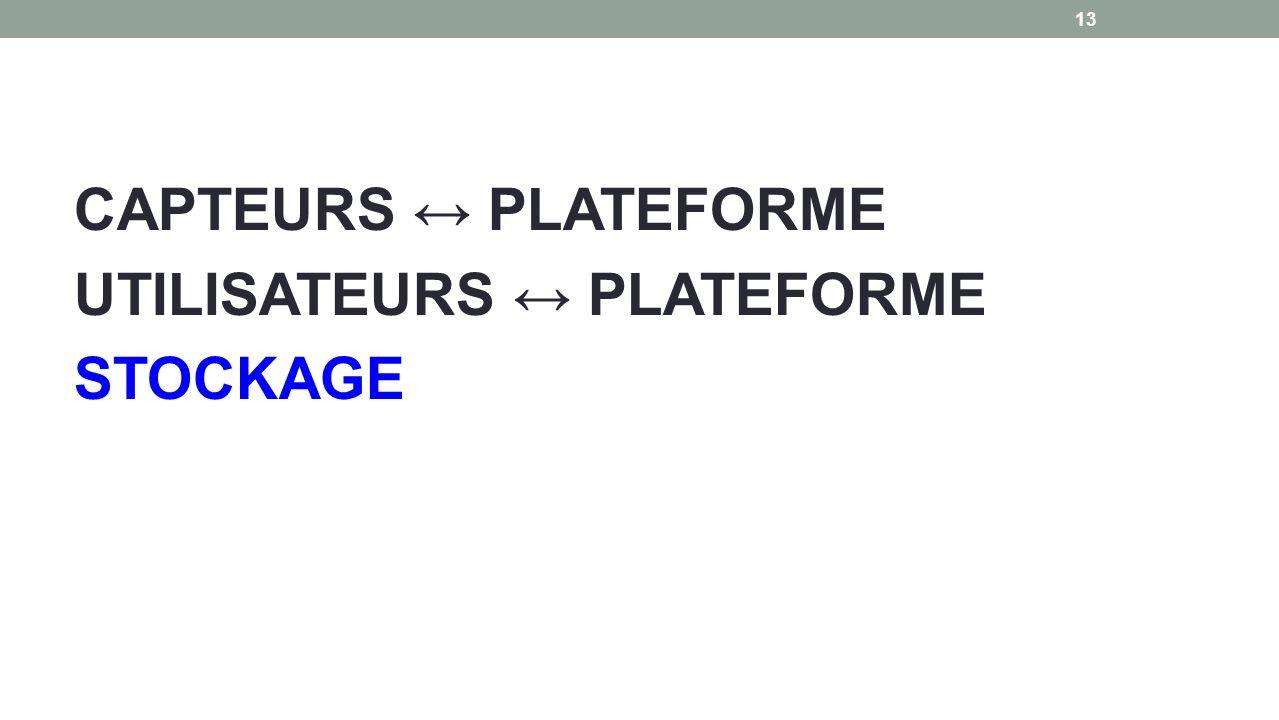 CAPTEURS PLATEFORME UTILISATEURS PLATEFORME STOCKAGE 13