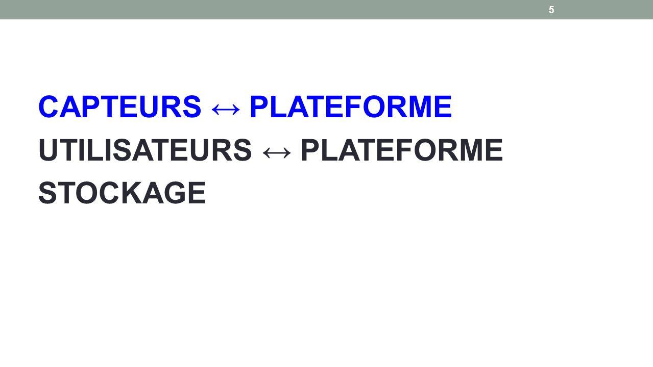 CAPTEURS PLATEFORME UTILISATEURS PLATEFORME STOCKAGE 5