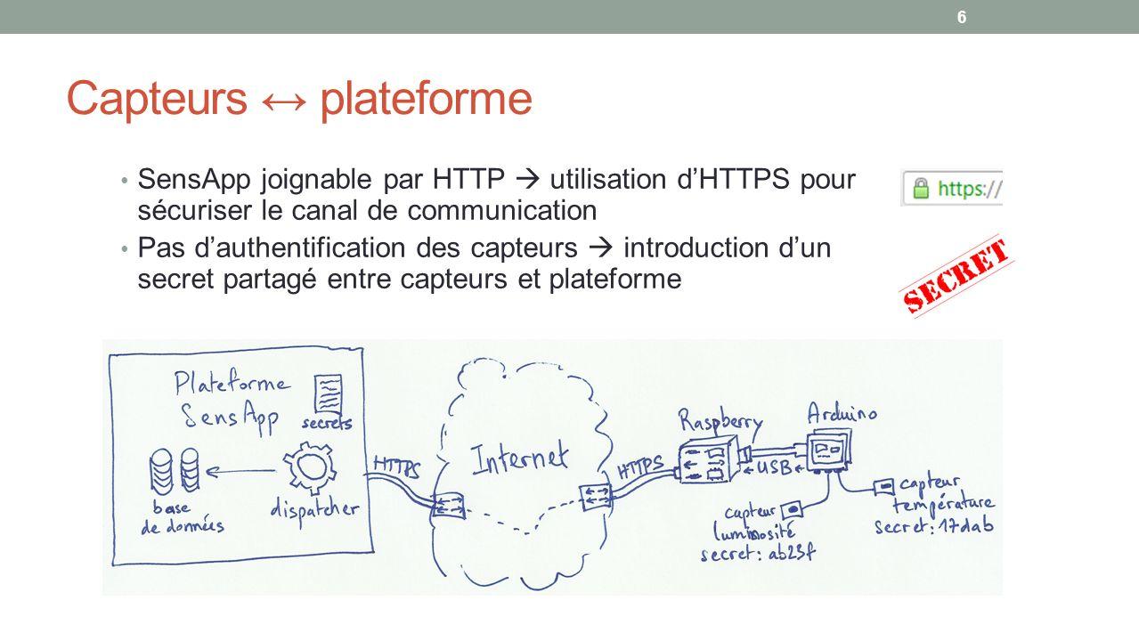 Capteurs plateforme SensApp joignable par HTTP utilisation dHTTPS pour sécuriser le canal de communication Pas dauthentification des capteurs introduction dun secret partagé entre capteurs et plateforme 6