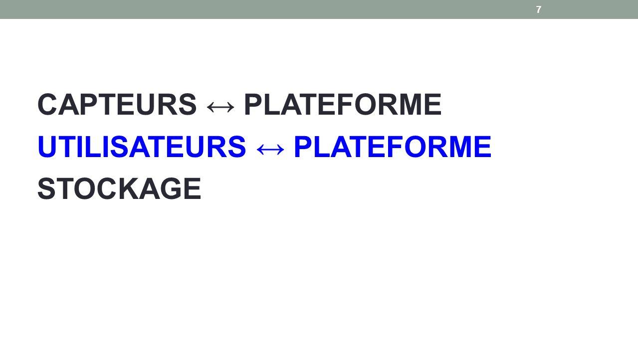 CAPTEURS PLATEFORME UTILISATEURS PLATEFORME STOCKAGE 7