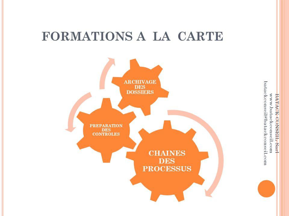FORMATIONS A LA CARTE CHAINES DES PROCESSUS PREPARATIO N DES CONTROLES ARCHIVAGE DES DOSSIERS BATACK CONSEIL Sarl www.batackconseil.com batackconseil@batackconseil.com