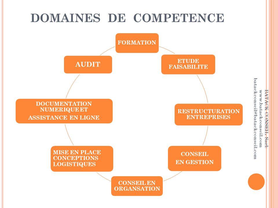 DOMAINES DE COMPETENCE FORMATION ETUDE FAISABILITE RESTRUCTURATION ENTREPRISES CONSEIL EN GESTION CONSEIL EN ORGANSATION MISE EN PLACE CONCEPTIONS LOGISTIQUES DOCUMENTATION NUMERIQUE ET ASSISTANCE EN LIGNE AUDIT BATACK CONSEIL Sarl: www.batackconseil.com batackconseil@batackconseil.com