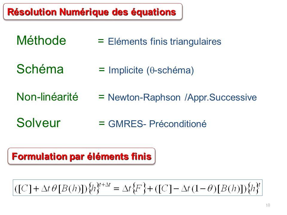Résolution Numérique des équations 10 Méthode = Eléments finis triangulaires Schéma = Implicite ( -schéma) Non-linéarité = Newton-Raphson /Appr.Succes