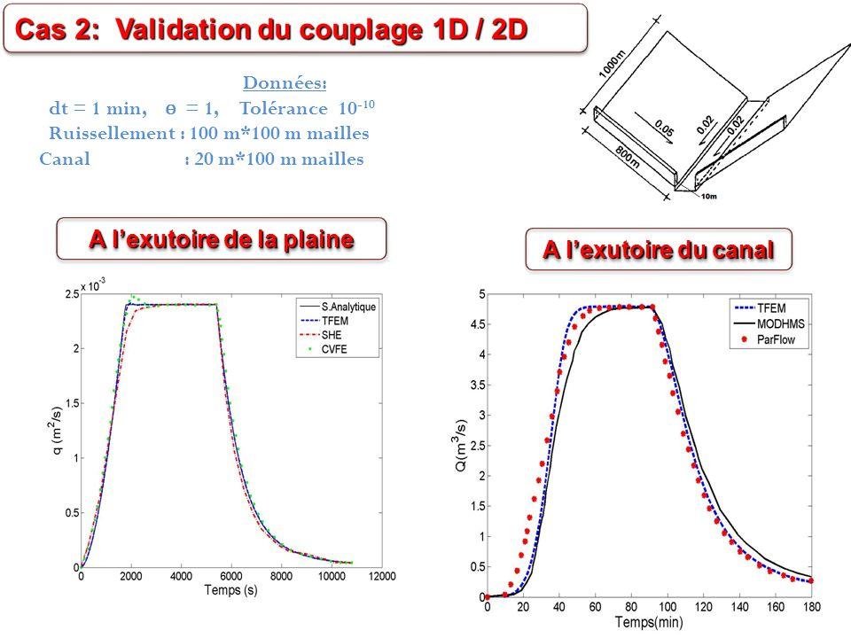 A lexutoire de la plaine 14 Données: dt = 1 min, ɵ = 1, Tolérance 10 -10 Ruissellement : 100 m*100 m mailles Canal : 20 m*100 m mailles Cas 2: Validat