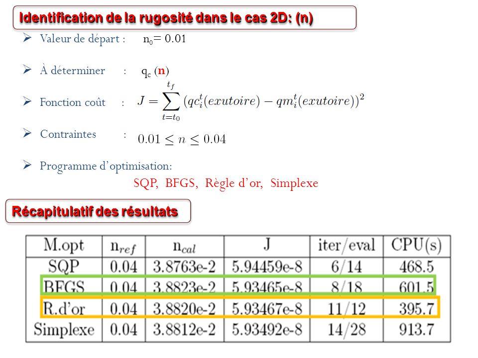 17 Récapitulatif des résultats Valeur de départ : n 0 = 0.01 À déterminer : q c (n) Fonction coût : Contraintes : Programme doptimisation: SQP, BFGS,