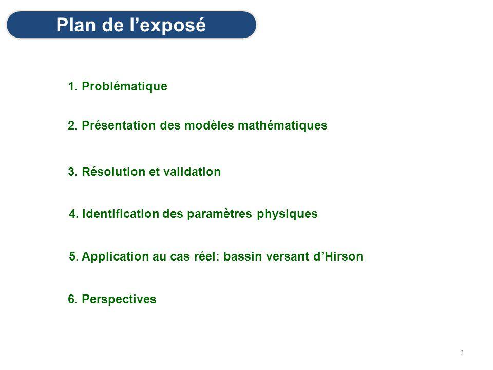 6. Perspectives 4. Identification des paramètres physiques 3. Résolution et validation 2. Présentation des modèles mathématiques 1. Problématique Plan