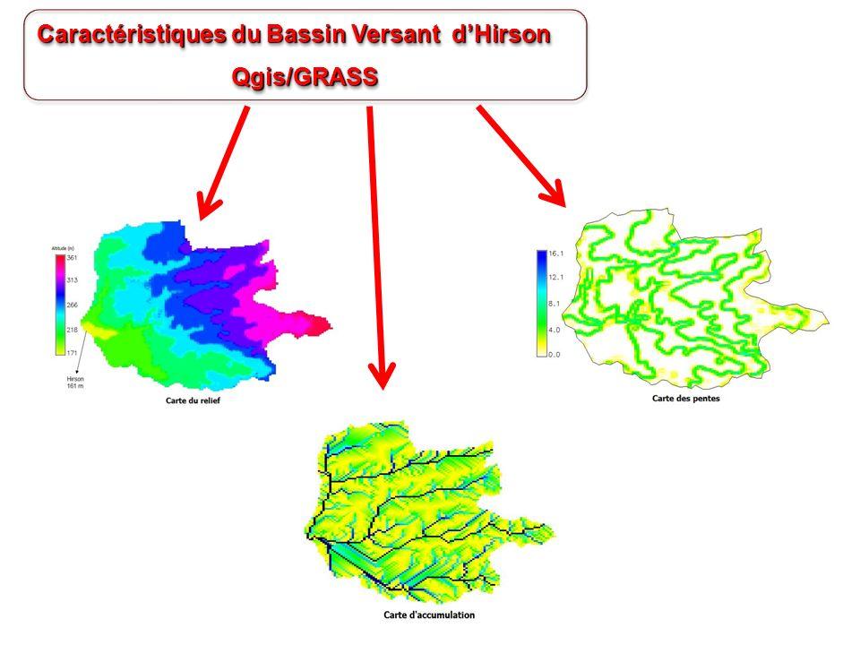 Caractéristiques du Bassin Versant dHirson Qgis/GRASS Qgis/GRASS