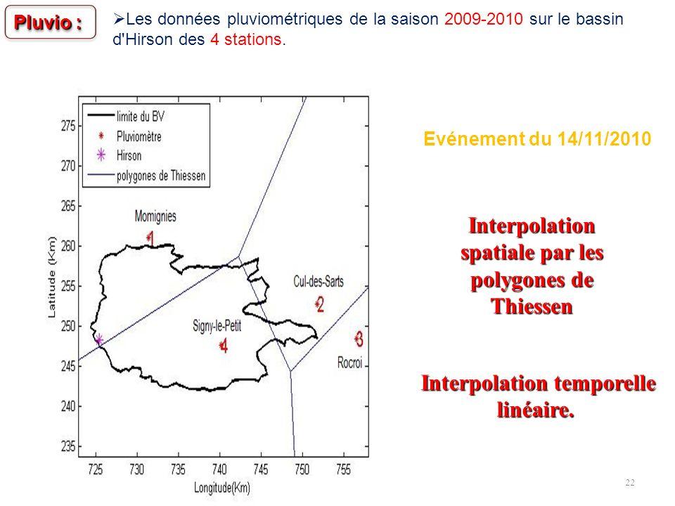 22 Les données pluviométriques de la saison 2009-2010 sur le bassin d'Hirson des 4 stations. Pluvio : Interpolation spatiale par les polygones de Thie