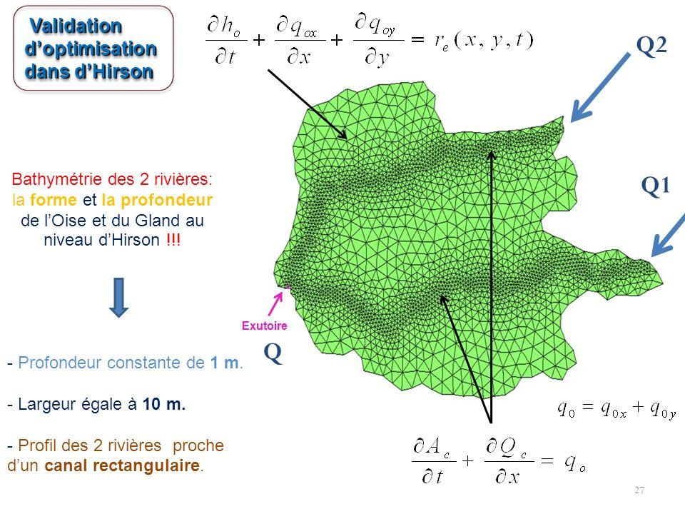 27 Bathymétrie des 2 rivières: la forme et la profondeur de lOise et du Gland au niveau dHirson !!! - Profondeur constante de 1 m. - Largeur égale à 1