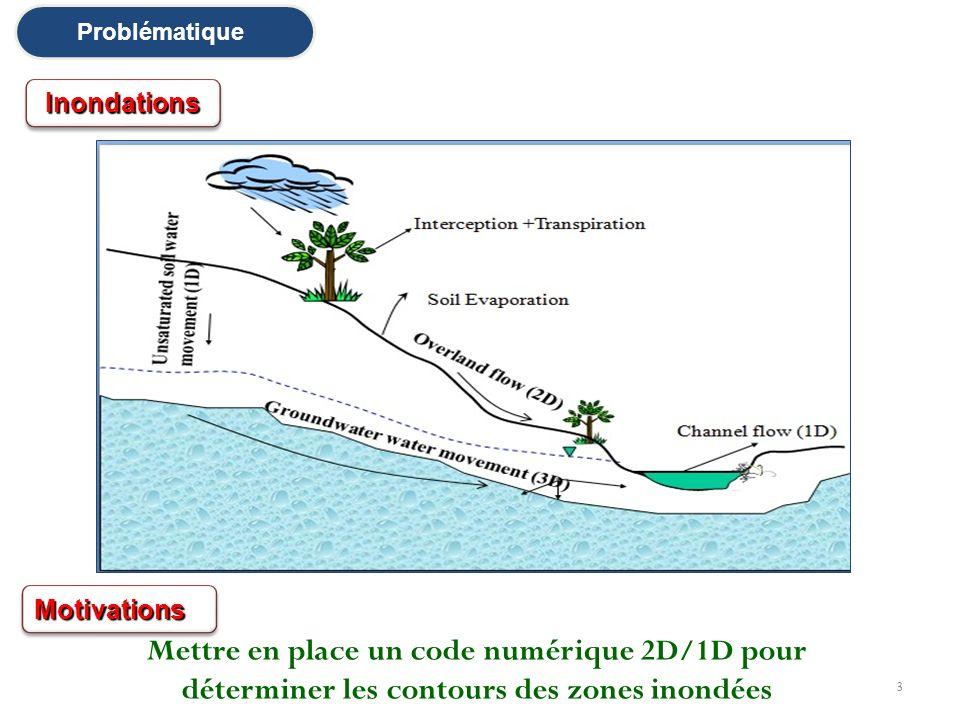 Problématique Mettre en place un code numérique 2D/1D pour déterminer les contours des zones inondées MotivationsMotivations 3 Inondations Inondations