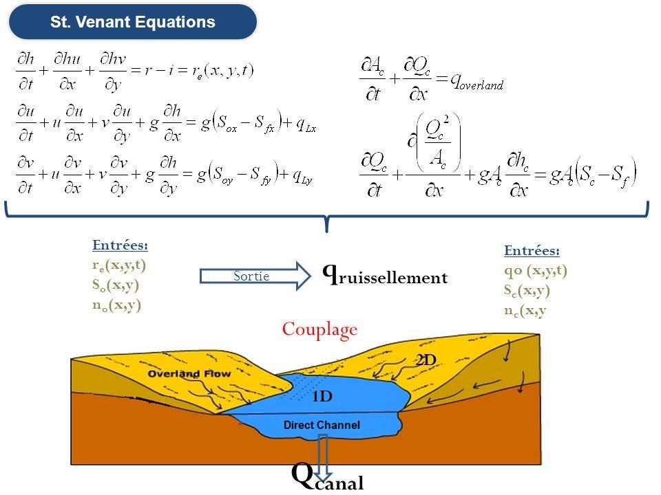 Q canal Couplage 2D 1D St. Venant Equations Entrées: r e (x,y,t) S o (x,y) n o (x,y) Sortie q ruissellement Entrées: qo (x,y,t) S c (x,y) n c (x,y
