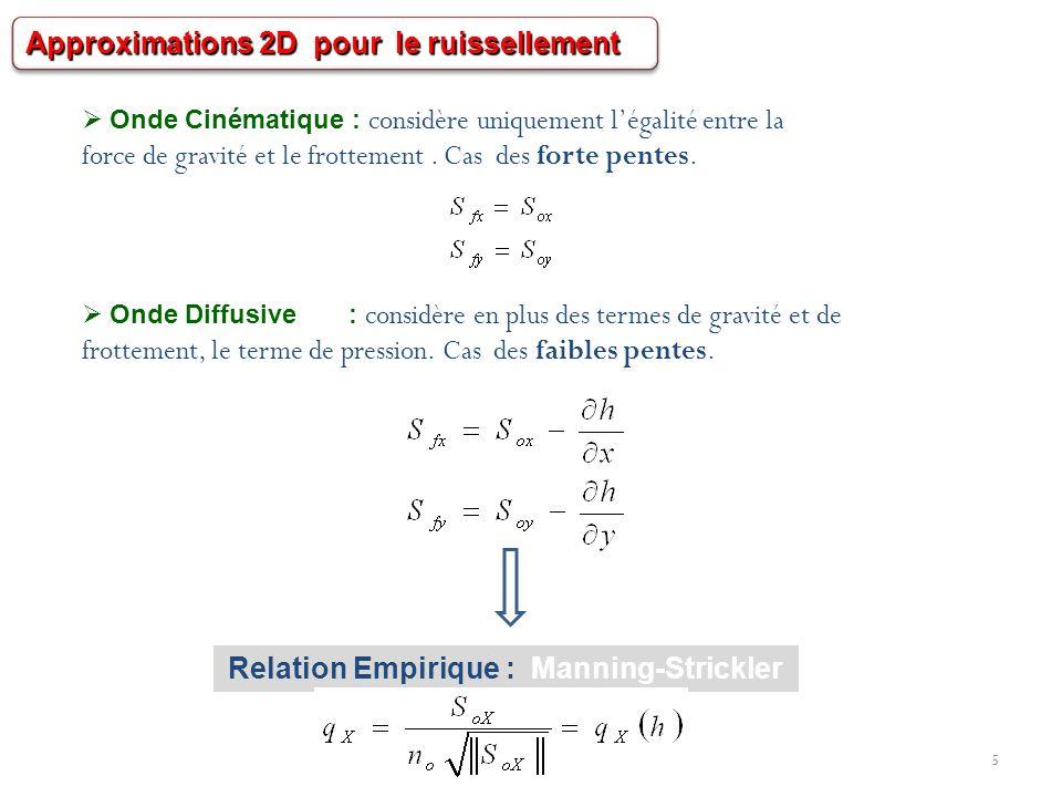 5 Approximations 2D pour le ruissellement Onde Cinématique : considère uniquement légalité entre la force de gravité et le frottement. Cas des forte p