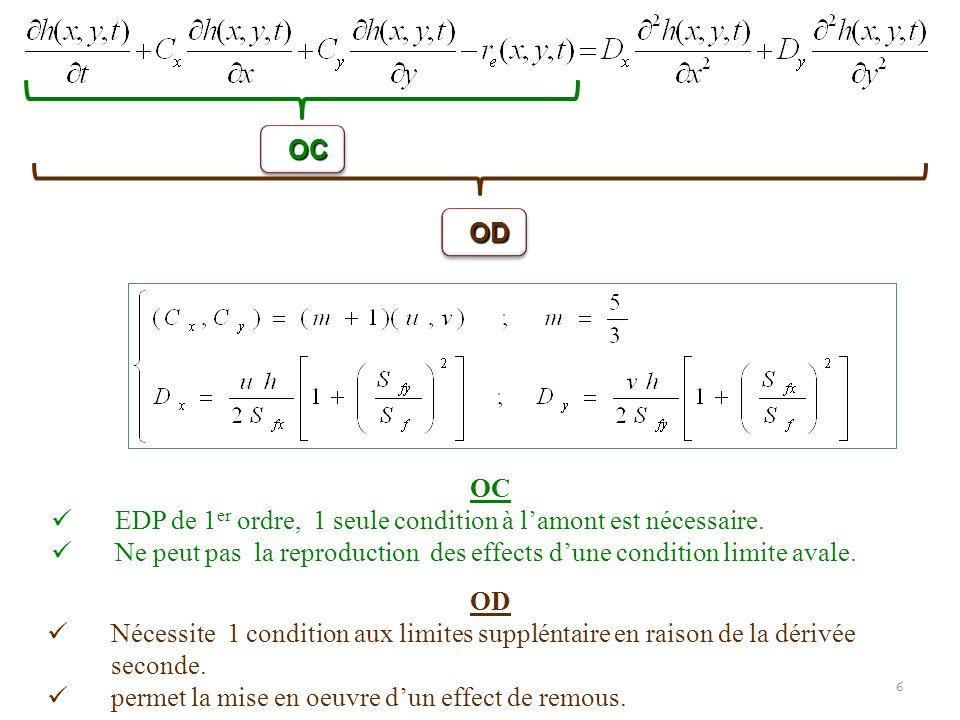 6 OD OD OC OC OC EDP de 1 er ordre, 1 seule condition à lamont est nécessaire. Ne peut pas la reproduction des effects dune condition limite avale. OD