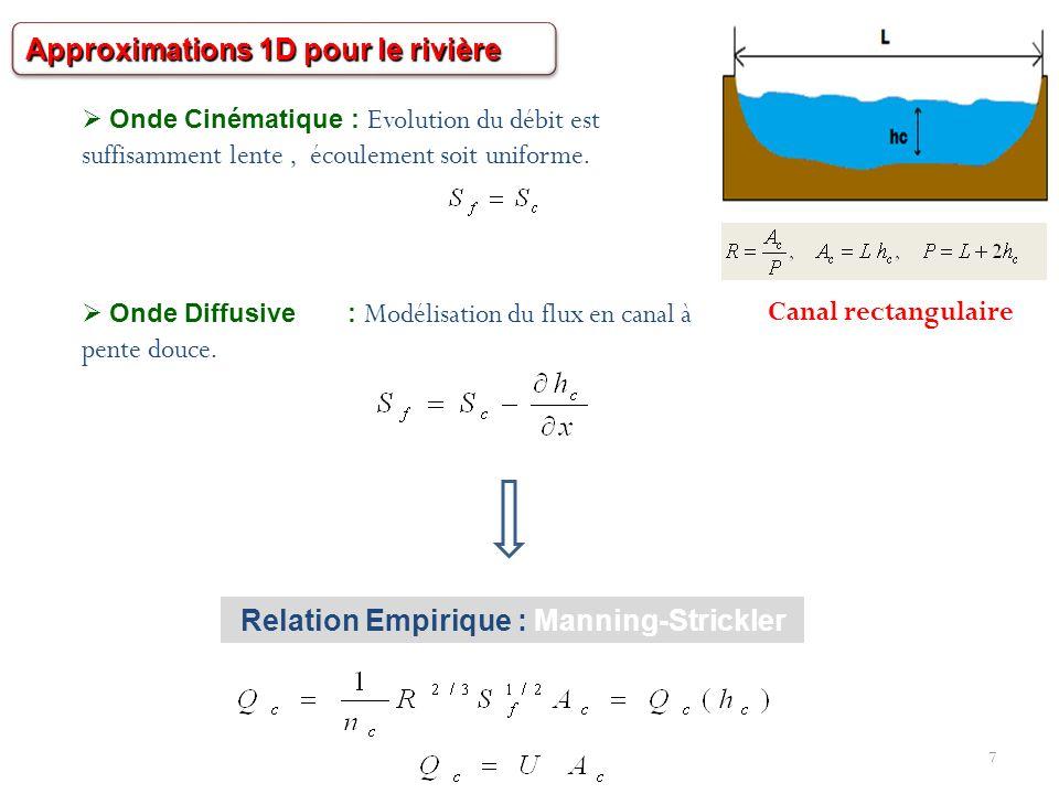 7 Relation Empirique : Manning-Strickler Approximations 1D pour le rivière Canal rectangulaire Onde Cinématique : Evolution du débit est suffisamment