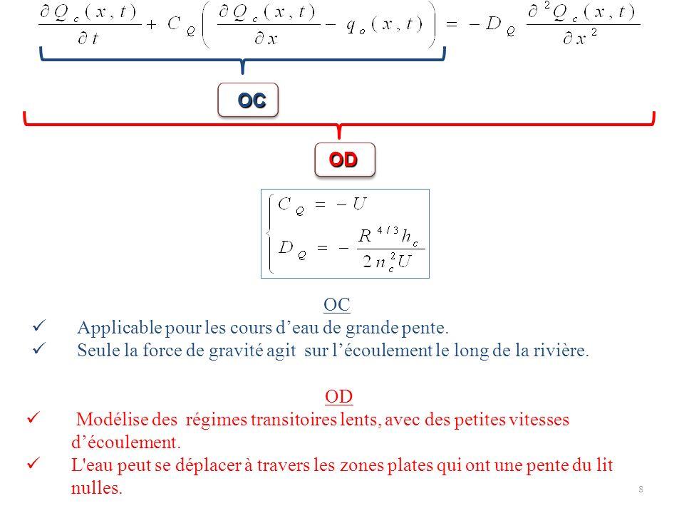 8 OD OD OC OC OC Applicable pour les cours deau de grande pente. Seule la force de gravité agit sur lécoulement le long de la rivière. OD Modélise des