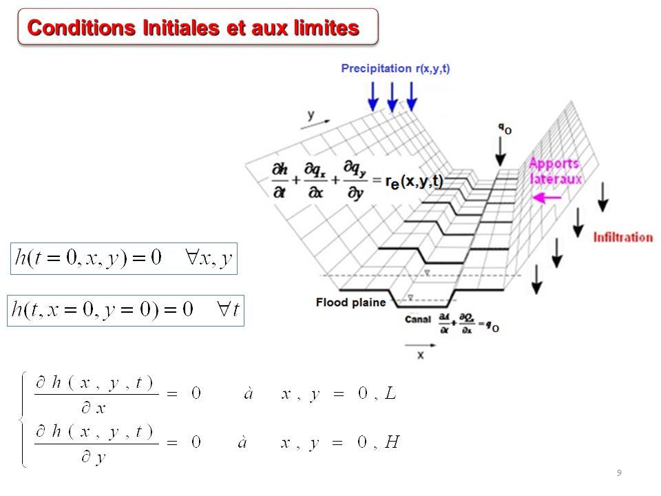 Conditions Initiales et aux limites 9