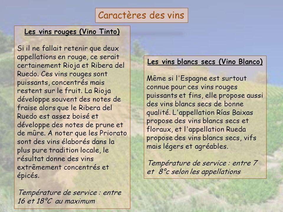 Caractères des vins Les vins rouges (Vino Tinto) Si il ne fallait retenir que deux appellations en rouge, ce serait certainement Rioja et Ribera del R