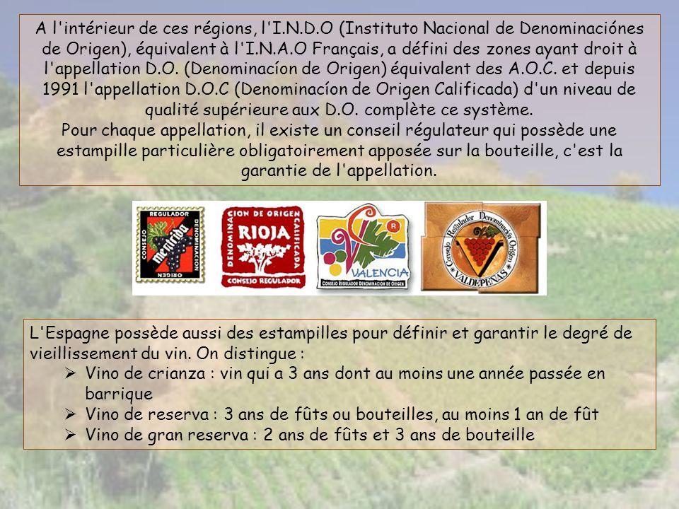 A l'intérieur de ces régions, l'I.N.D.O (Instituto Nacional de Denominaciónes de Origen), équivalent à l'I.N.A.O Français, a défini des zones ayant dr