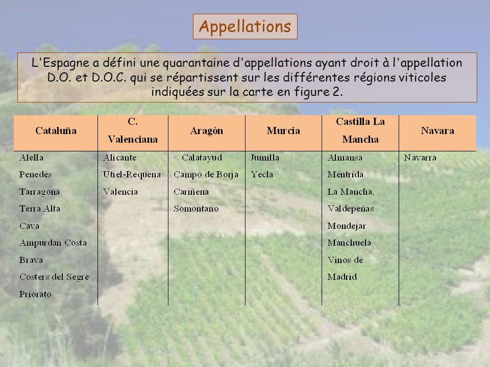 Appellations L'Espagne a défini une quarantaine d'appellations ayant droit à l'appellation D.O. et D.O.C. qui se répartissent sur les différentes régi