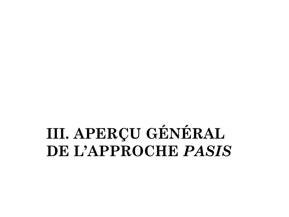 III. APERÇU GÉNÉRAL DE LAPPROCHE PASIS