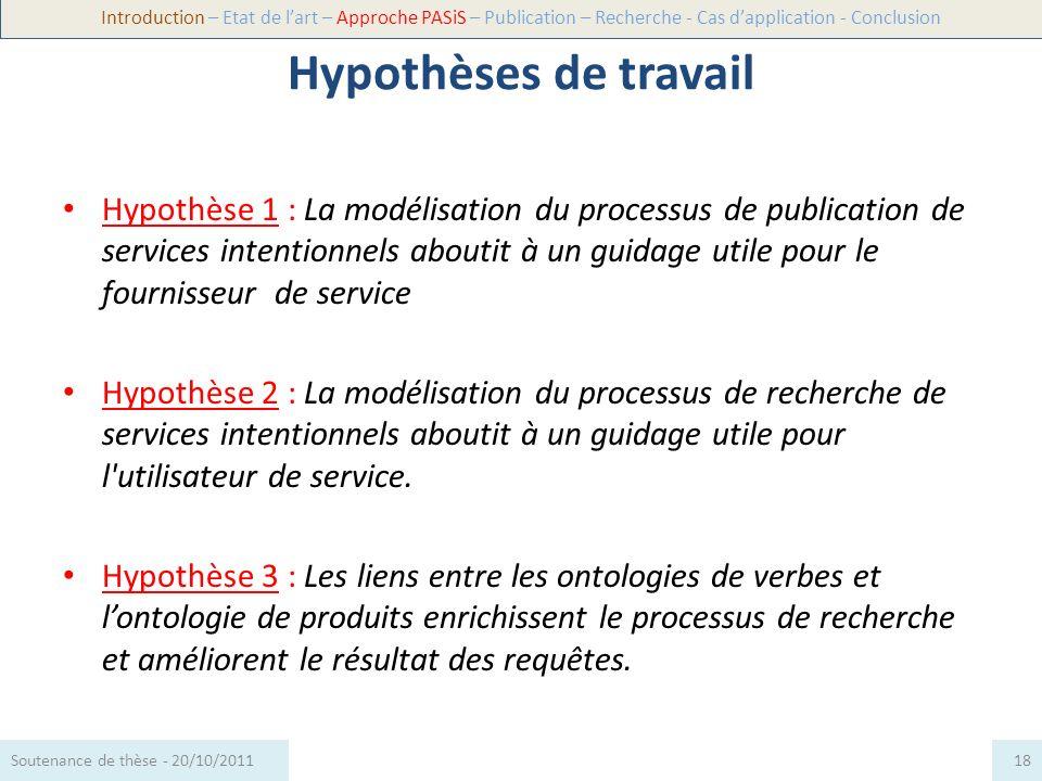 Hypothèse 1 : La modélisation du processus de publication de services intentionnels aboutit à un guidage utile pour le fournisseur de service Hypothès