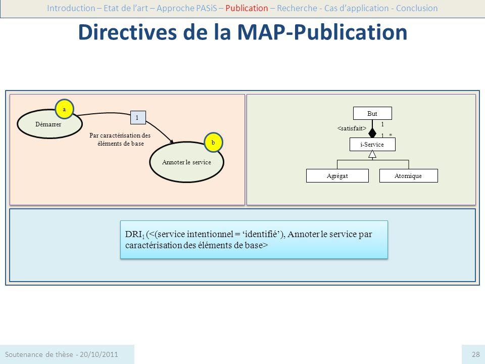 Directives de la MAP-Publication Démarrer Annoter le service Par caractérisation des éléments de base a b 1 DRI 1 ( Introduction – Etat de lart – Appr