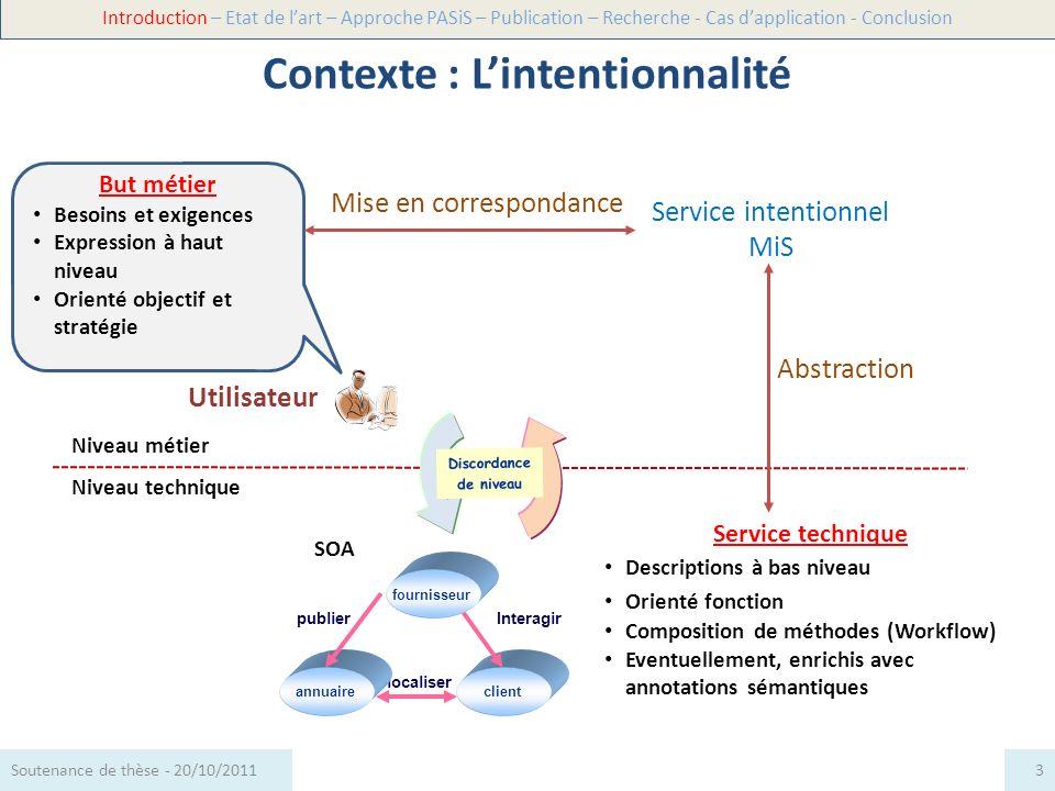 Contexte : Lintentionnalité Introduction – Etat de lart – Approche PASiS – Publication – Recherche - Cas dapplication - Conclusion Niveau métier Nivea