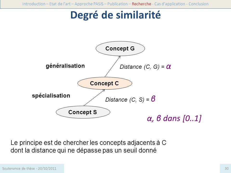 Concept G Concept C généralisation Concept S spécialisation Degré de similarité Distance (C, G) = α Introduction – Etat de lart – Approche PASiS – Pub