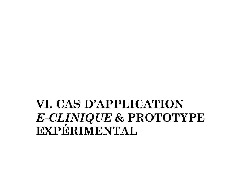 VI. CAS DAPPLICATION E-CLINIQUE & PROTOTYPE EXPÉRIMENTAL