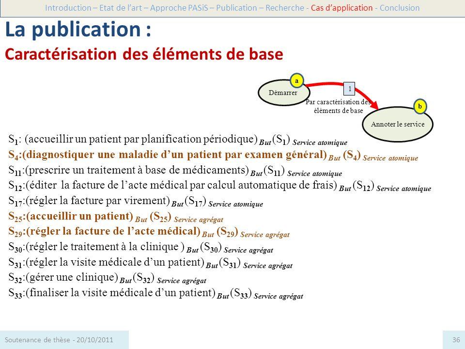 S 1 : (accueillir un patient par planification périodique) But (S 1 ) Service atomique S 4 :(diagnostiquer une maladie dun patient par examen général)