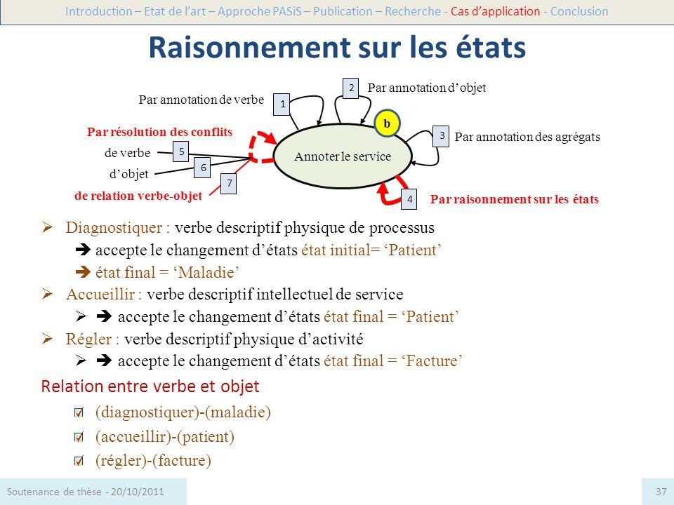 Diagnostiquer : verbe descriptif physique de processus accepte le changement détats état initial= Patient état final = Maladie Accueillir : verbe desc