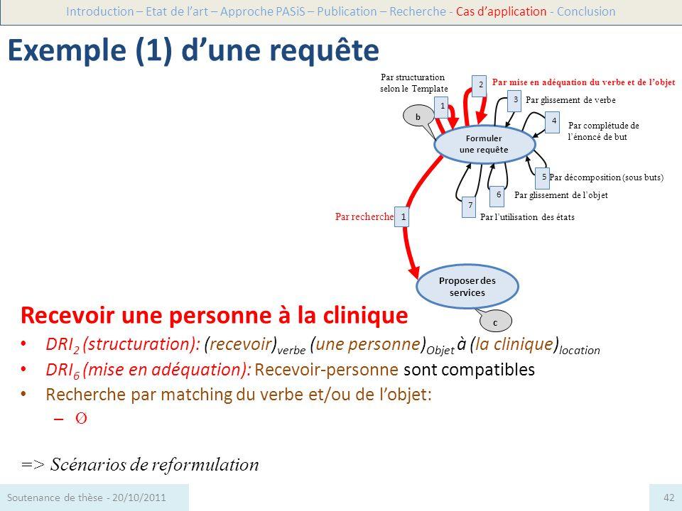 Recevoir une personne à la clinique DRI 2 (structuration): (recevoir) verbe (une personne) Objet à (la clinique) location DRI 6 (mise en adéquation):