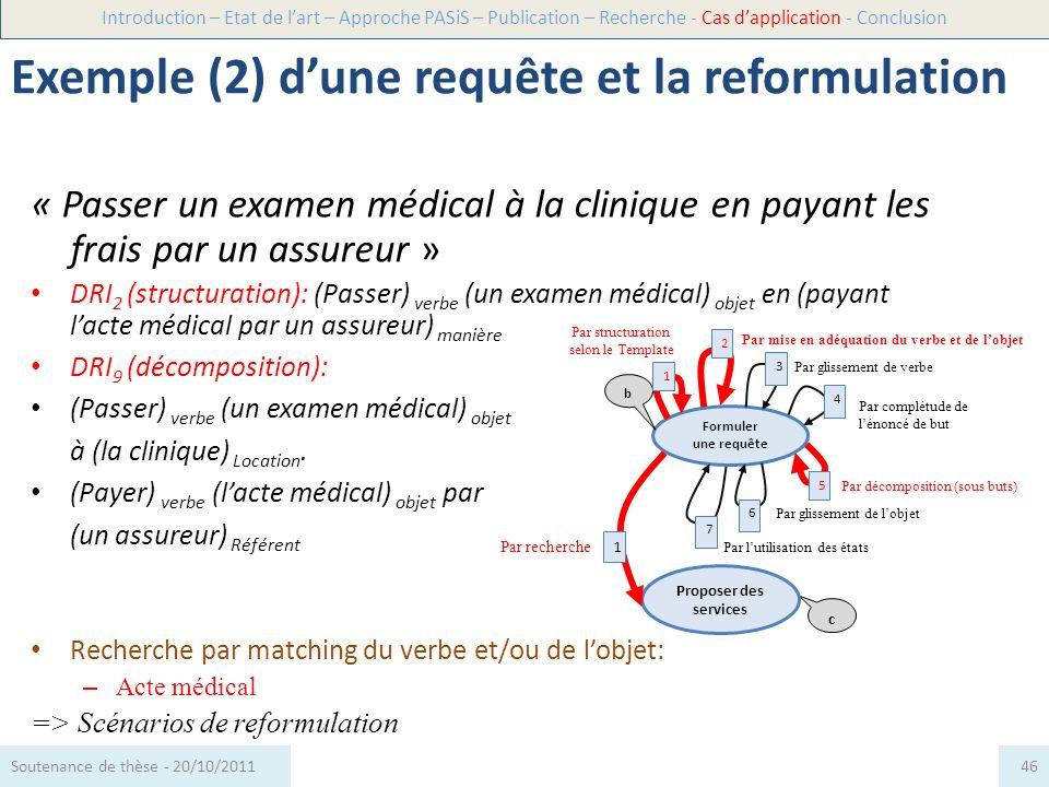 « Passer un examen médical à la clinique en payant les frais par un assureur » DRI 2 (structuration): (Passer) verbe (un examen médical) objet en (pay