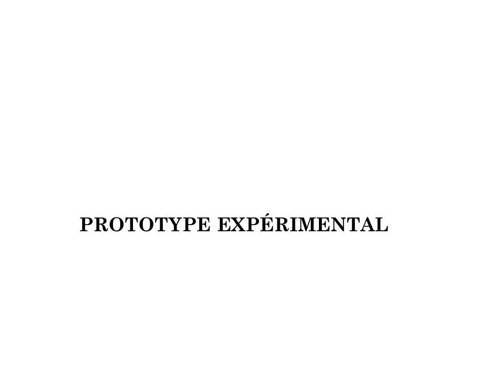 Prototype expérimental Introduction – Etat de lart – Approche PASiS – Publication – Recherche - Cas dapplication - Conclusion 50Soutenance de thèse - 20/10/2011 Objectif: illustration de lapproche à travers un montage technique pour démontrer la faisabilité Architecture en deux parties 1.Génération des descripteurs (XML et/ou BD) à partir dune carte Technologie MetaCASE pour la construction dun éditeur de modèle de carte et la génération de code XML (ou SQL) Utilisation dontologie existantes (e-health.owl de [Klush 2006]) 2.Interface simplifiée pour la formulation des requêtes et la recherche dans la base de i-services Meta-Modèle MAP Outil Meta Edit + Règles de dérivation Editeur de MAP + générateur de code Carte MAP e- Clinique Code XML ou SQL Interface de requêtage Ontologie e- tourism.owl Ingénierie de méthode 1 2