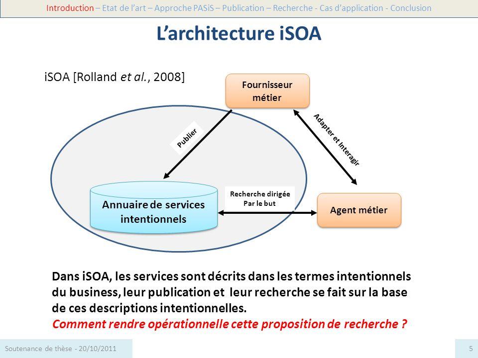 Larchitecture iSOA Introduction – Etat de lart – Approche PASiS – Publication – Recherche - Cas dapplication - Conclusion 5Soutenance de thèse - 20/10