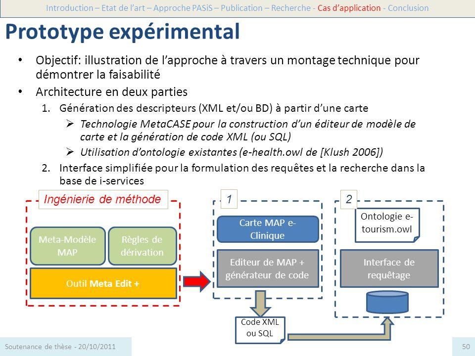 Prototype expérimental Introduction – Etat de lart – Approche PASiS – Publication – Recherche - Cas dapplication - Conclusion 50Soutenance de thèse -