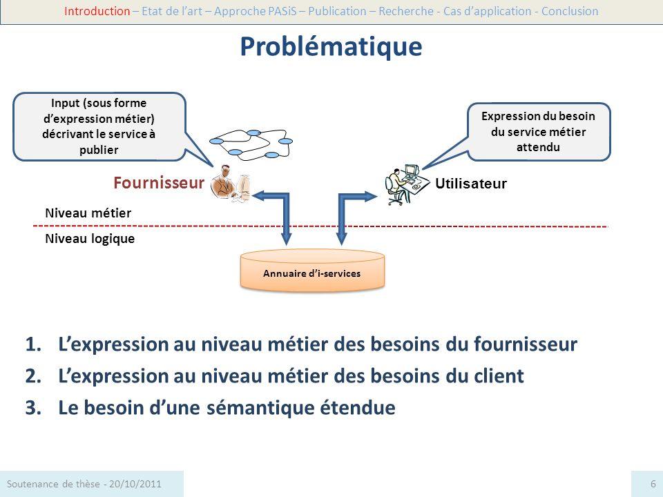 Problématique Introduction – Etat de lart – Approche PASiS – Publication – Recherche - Cas dapplication - Conclusion Annuaire di-services Expression d
