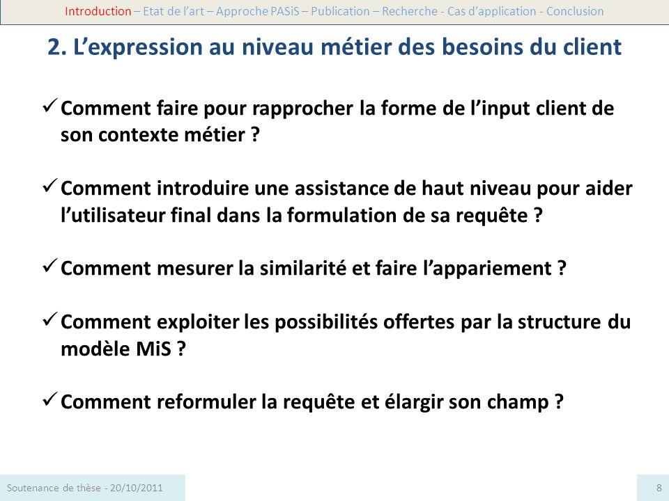 2. Lexpression au niveau métier des besoins du client Introduction – Etat de lart – Approche PASiS – Publication – Recherche - Cas dapplication - Conc