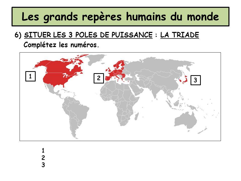 6) SITUER LES 3 POLES DE PUISSANCE : LA TRIADE Complétez les numéros. Les grands repères humains du monde 1 2 3 1 2 3