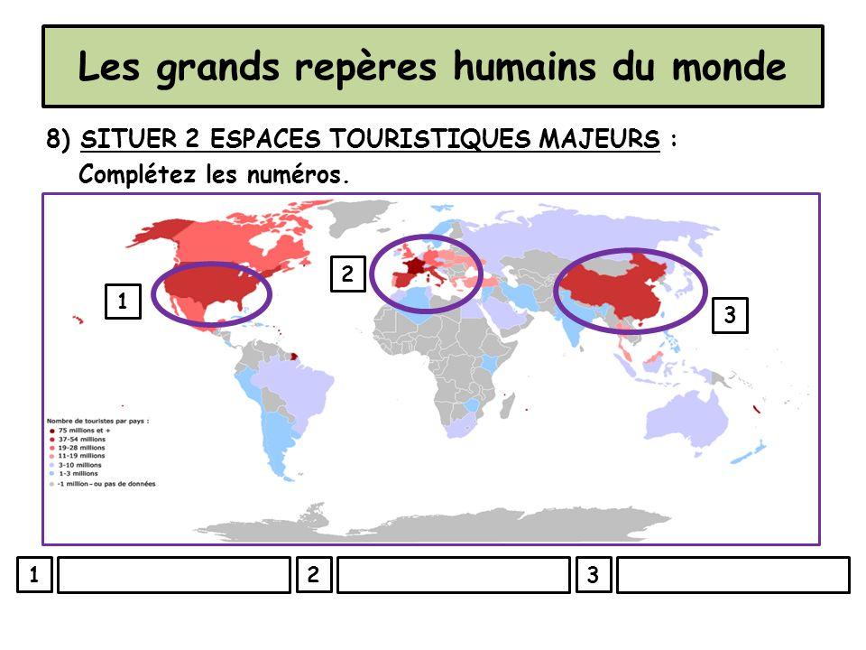 8) SITUER 2 ESPACES TOURISTIQUES MAJEURS : Complétez les numéros. Les grands repères humains du monde 1 2 3 321