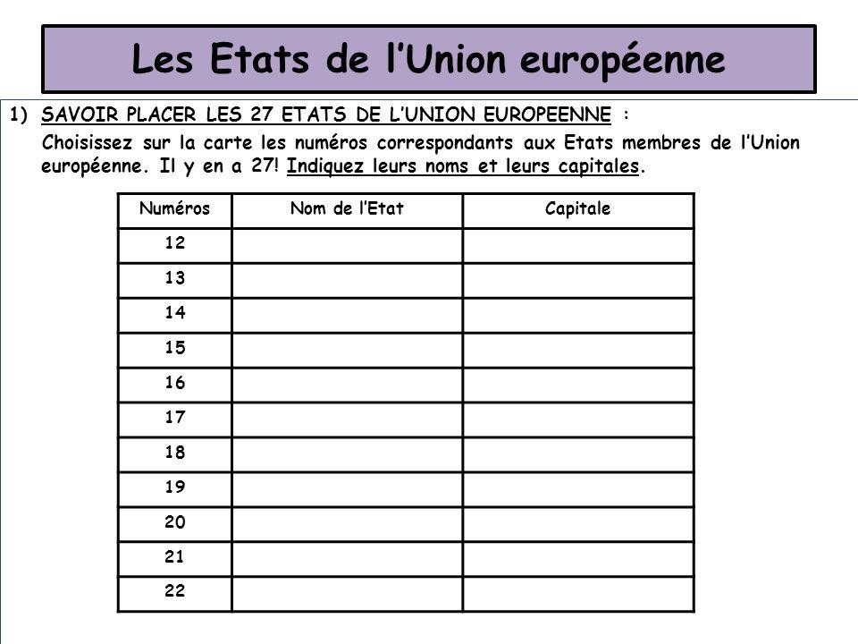 Les Etats de lUnion européenne 1)SAVOIR PLACER LES 27 ETATS DE LUNION EUROPEENNE : Choisissez sur la carte les numéros correspondants aux Etats membre