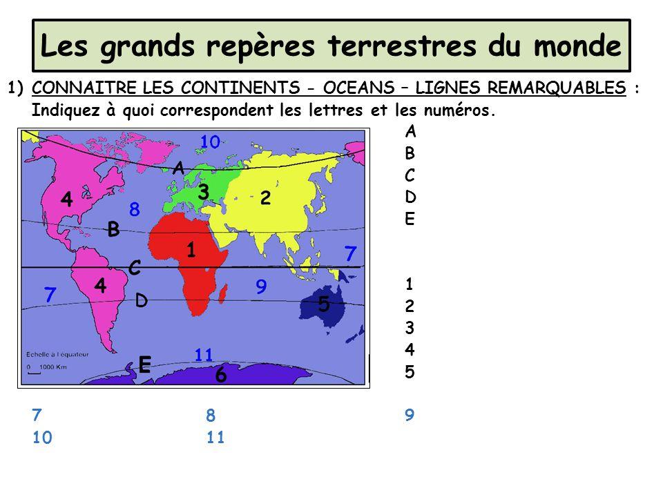 Les grands repères terrestres du monde 1)CONNAITRE LES CONTINENTS - OCEANS – LIGNES REMARQUABLES : Indiquez à quoi correspondent les lettres et les nu