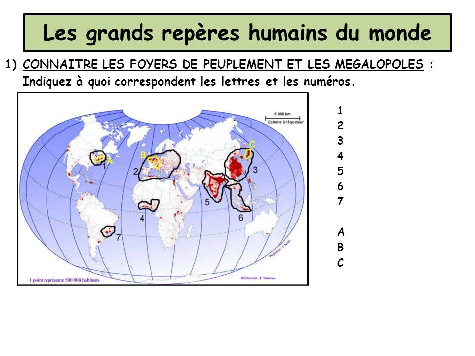 Les grands repères humains du monde 2) CONNAITRE LES 10 PLUS GRANDES METROPLES MONDIALES : Indiquez à quoi correspondent les numéros.