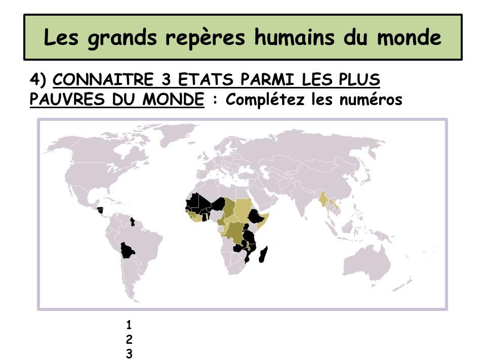 Les grands repères humains du monde 4) CONNAITRE 3 ETATS PARMI LES PLUS PAUVRES DU MONDE : Complétez les numéros 1 2 3
