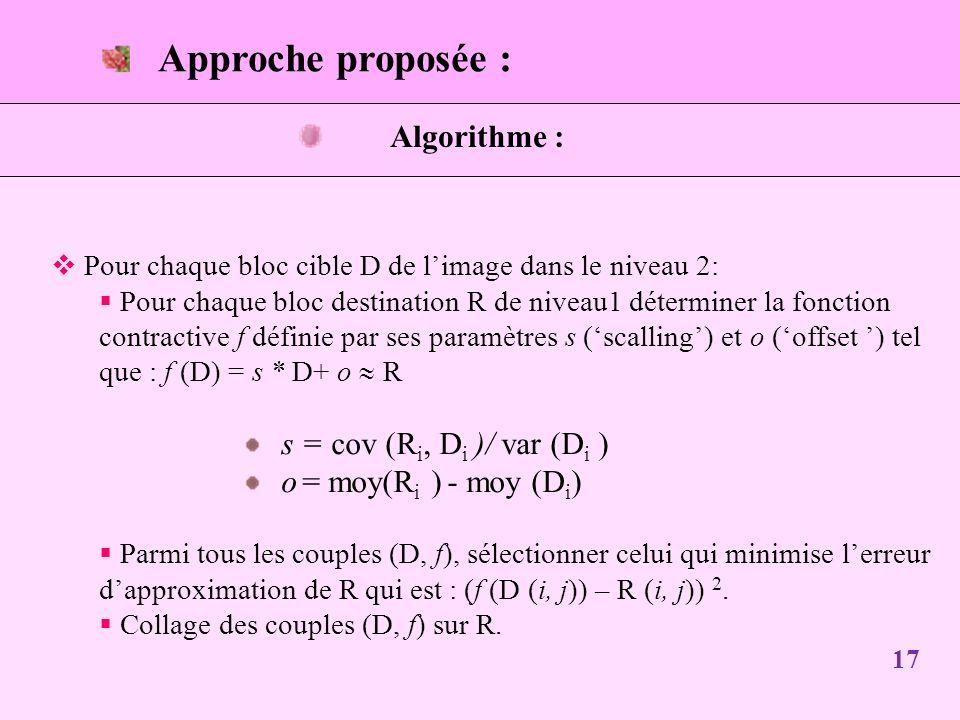 Pour chaque bloc cible D de limage dans le niveau 2: Pour chaque bloc destination R de niveau1 déterminer la fonction contractive f définie par ses paramètres s (scalling) et o (offset ) tel que : f (D) = s * D+ o R s = cov (R i, D i )/ var (D i ) o = moy(R i ) - moy (D i ) Parmi tous les couples (D, f), sélectionner celui qui minimise lerreur dapproximation de R qui est : (f (D (i, j)) – R (i, j)) 2.